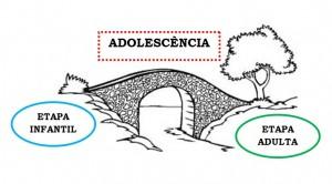 ADOLESCENCIAPONT